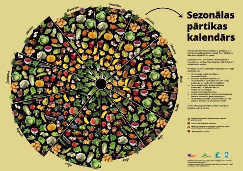 sezonalit-tes-kalend-rs-page-001